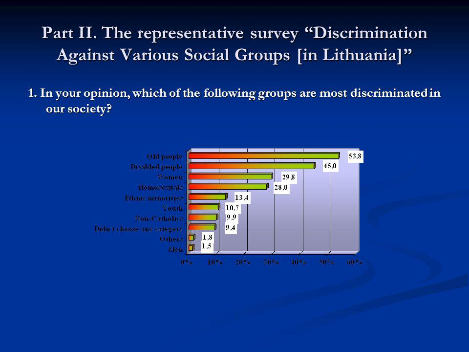 Part II.The representative survey Discrimination Against Various Social Groups [in Lithuania] 1.