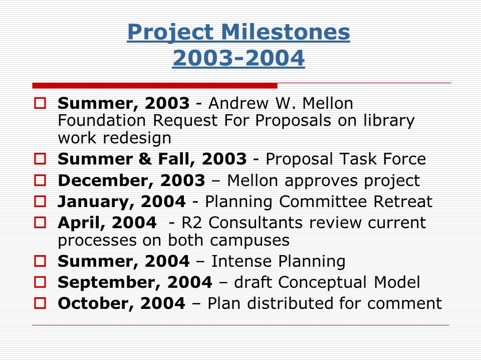 Project Milestones 2003-2004 Summer, 2003 - Andrew W.
