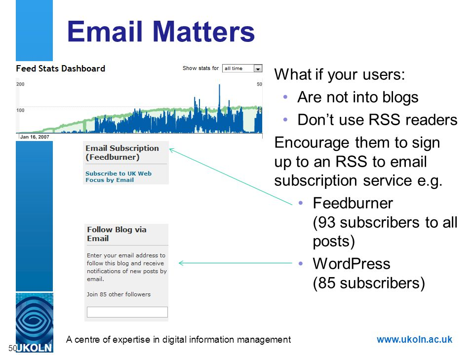A centre of expertise in digital information managementwww.ukoln.ac.uk Email Matters What if your users: Are not into blogs Dont use RSS readers Encou