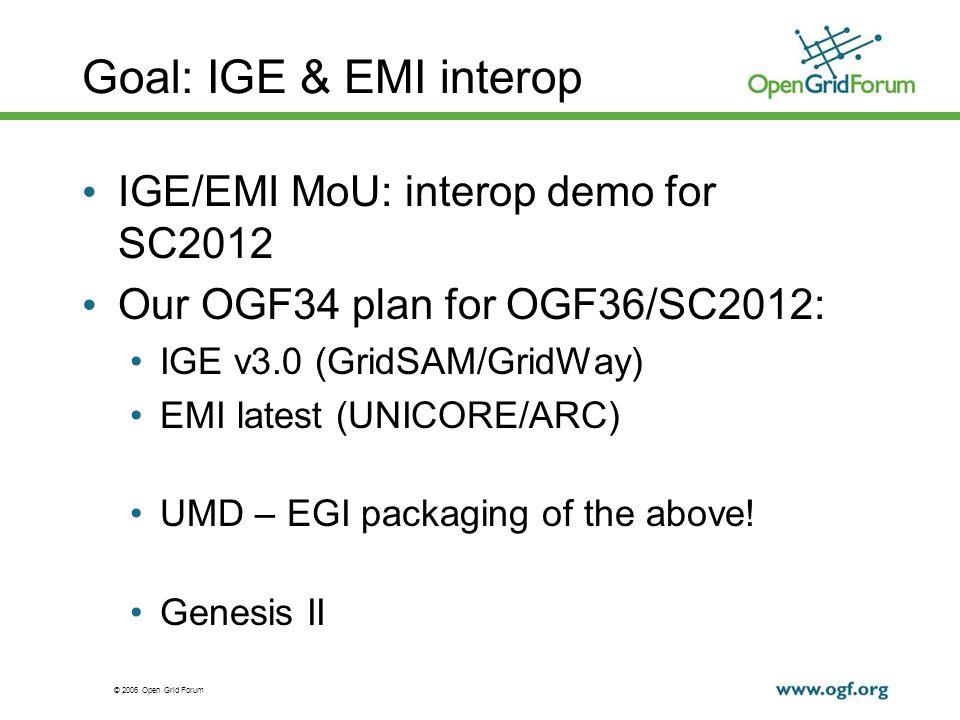 © 2006 Open Grid Forum Goal: IGE & EMI interop IGE/EMI MoU: interop demo for SC2012 Our OGF34 plan for OGF36/SC2012: IGE v3.0 (GridSAM/GridWay) - achieved EMI latest (UNICORE/ARC) - achieved, v2.0 Matterhorn release UMD – EGI packaging of the above.