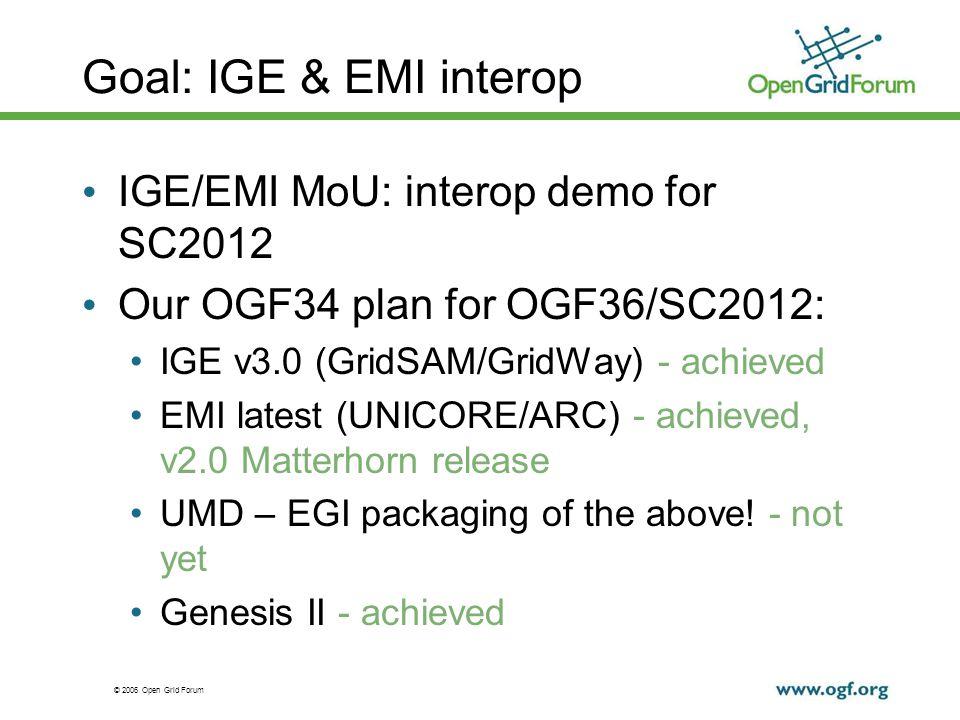 © 2006 Open Grid Forum Goal: move towards Prod.