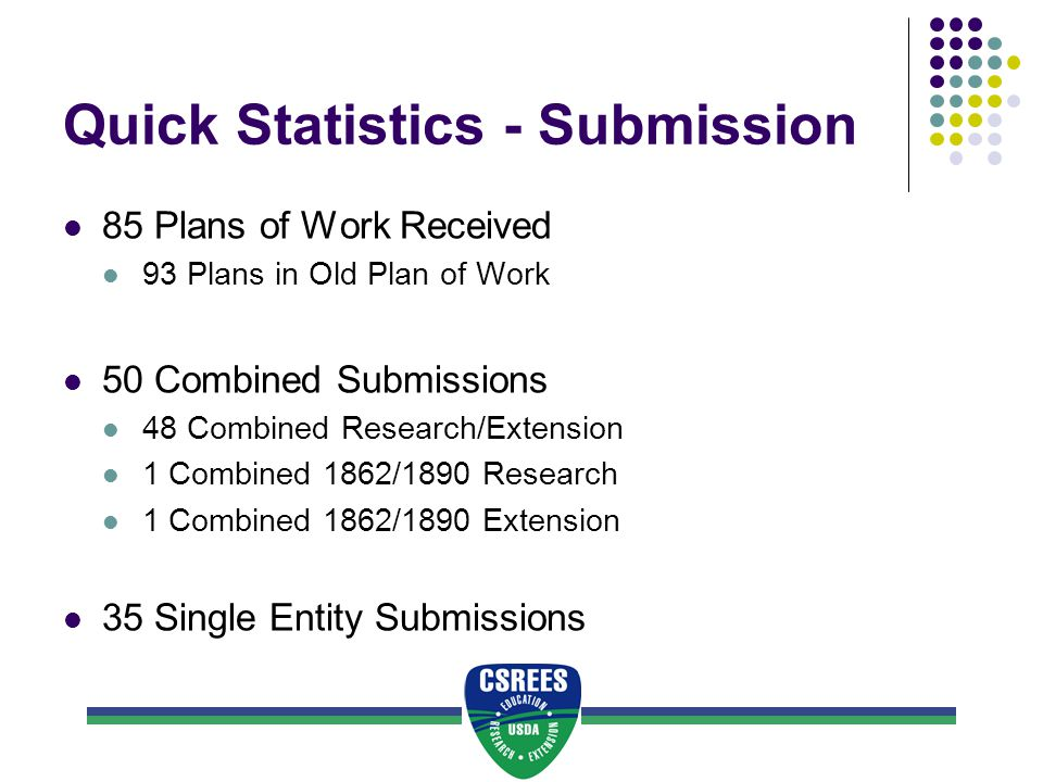 Quick Statistics - Submission 85 Plans of Work Received 93 Plans in Old Plan of Work 50 Combined Submissions 48 Combined Research/Extension 1 Combined 1862/1890 Research 1 Combined 1862/1890 Extension 35 Single Entity Submissions