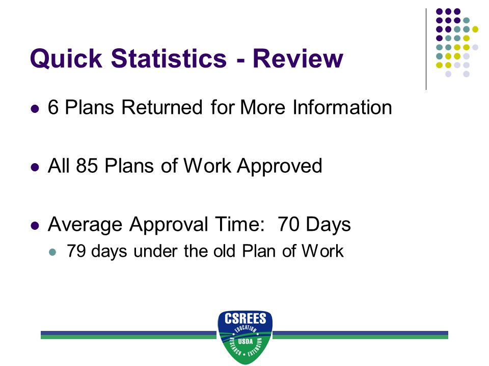 Quick Statistics - Review 6 Plans Returned for More Information All 85 Plans of Work Approved Average Approval Time: 70 Days 79 days under the old Pla