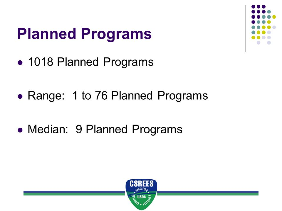 Planned Programs 1018 Planned Programs Range: 1 to 76 Planned Programs Median: 9 Planned Programs