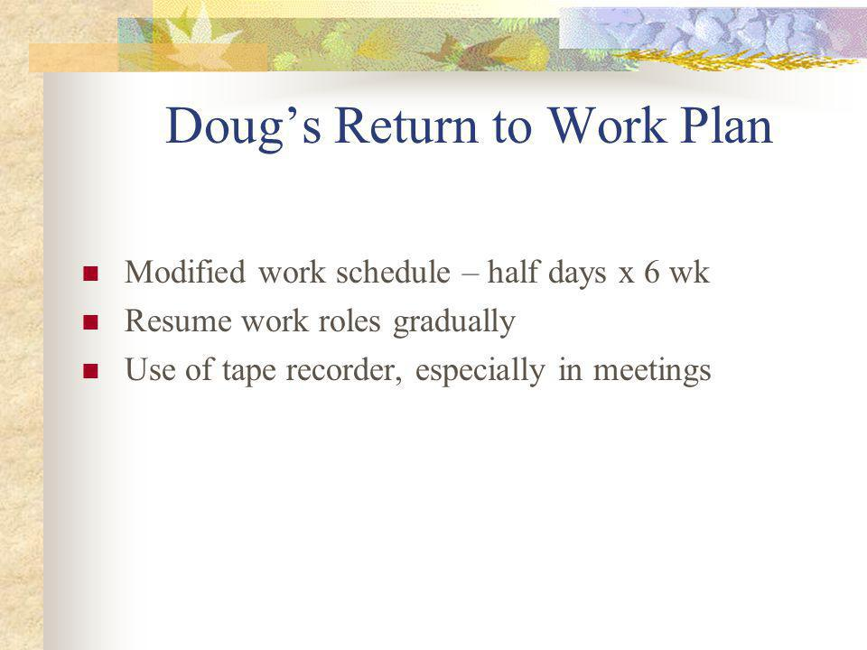 Dougs Return to Work Plan Modified work schedule – half days x 6 wk Resume work roles gradually Use of tape recorder, especially in meetings