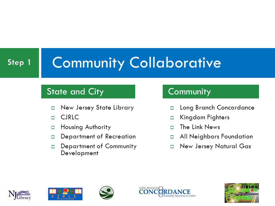 Community Collaborative New Jersey State Library CJRLC Housing Authority Department of Recreation Department of Community Development Long Branch Conc