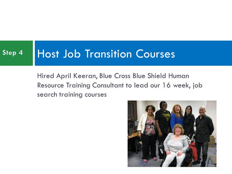 Hired April Keeran, Blue Cross Blue Shield Human Resource Training Consultant to lead our 16 week, job search training courses Host Job Transition Courses