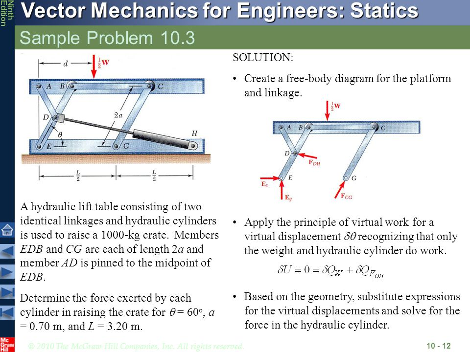© 2010 The McGraw-Hill Companies, Inc. All rights reserved. Vector Mechanics for Engineers: Statics NinthEdition Sample Problem 10.3 10 - 12 A hydraul