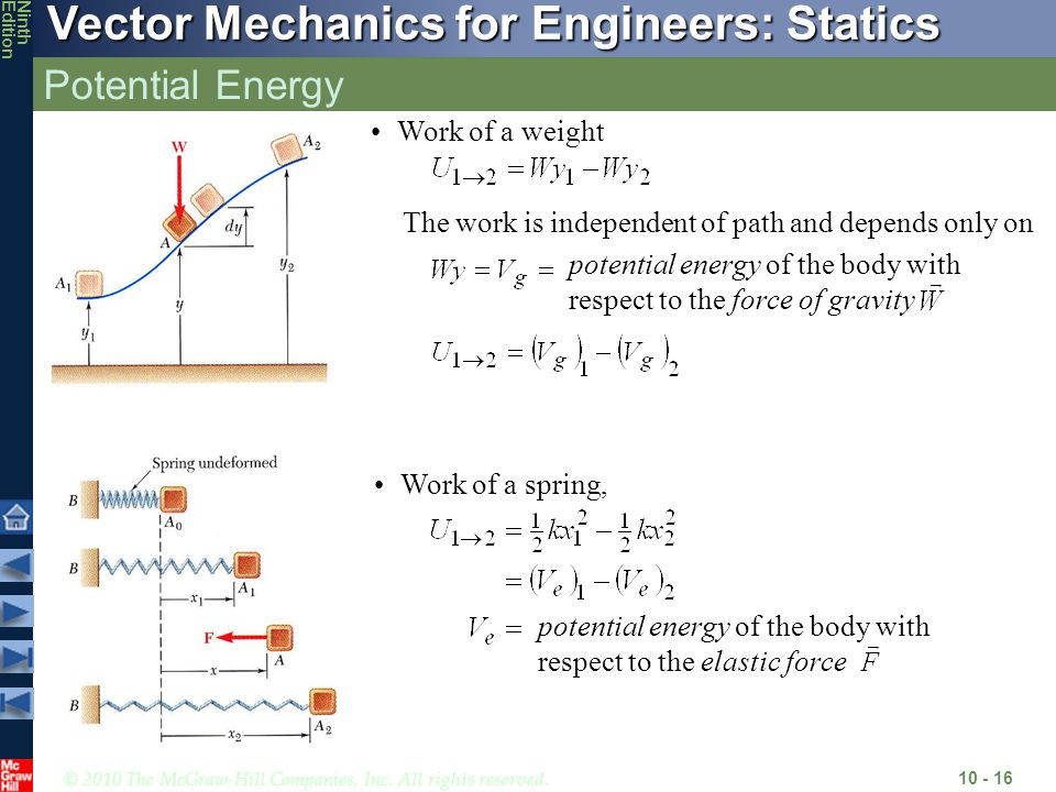 © 2010 The McGraw-Hill Companies, Inc. All rights reserved. Vector Mechanics for Engineers: Statics NinthEdition Potential Energy 10 - 16 Work of a we