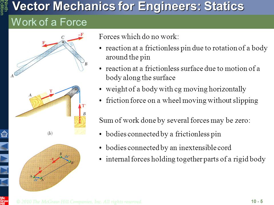 © 2010 The McGraw-Hill Companies, Inc. All rights reserved. Vector Mechanics for Engineers: Statics NinthEdition Work of a Force 10 - 5 Forces which d