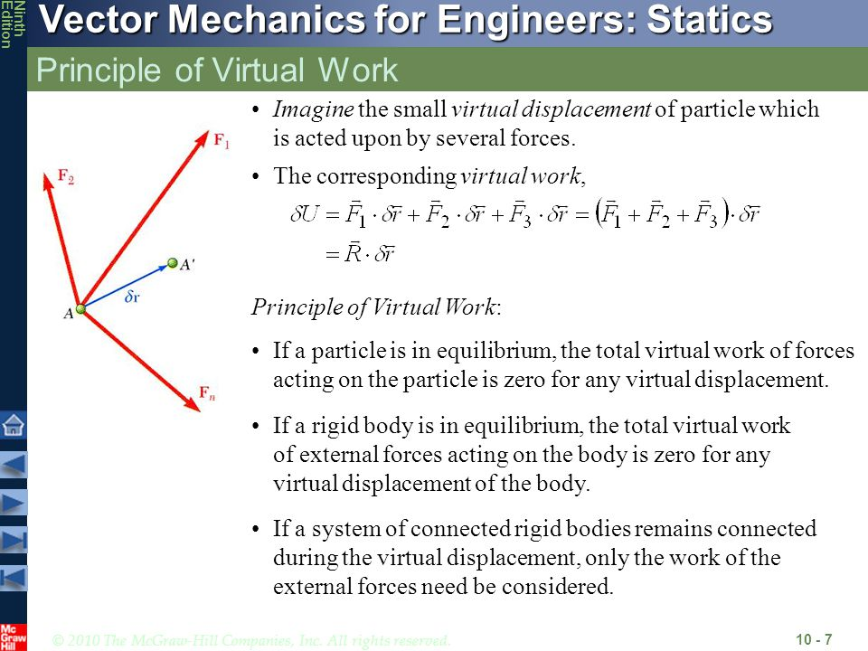 © 2010 The McGraw-Hill Companies, Inc. All rights reserved. Vector Mechanics for Engineers: Statics NinthEdition Principle of Virtual Work 10 - 7 Imag