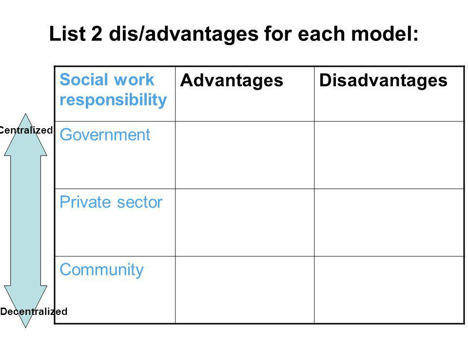 List 2 dis/advantages for each model: Social work responsibility AdvantagesDisadvantages Government Private sector Community Decentralized Centralized