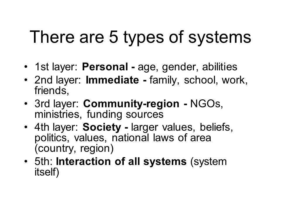 There are 5 types of systems 1st layer: Personal - age, gender, abilities 2nd layer: Immediate - family, school, work, friends, 3rd layer: Community-r