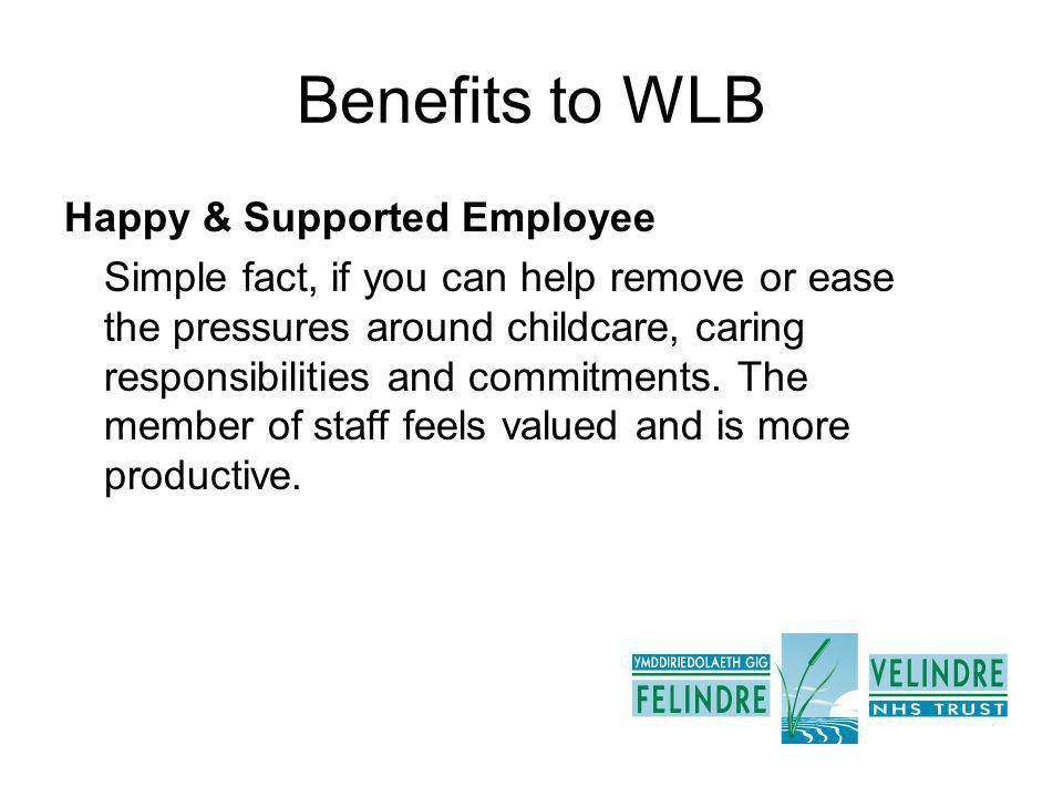 Benefits to WLB Happy & Supported Employee Simple fact, if you can help remove or ease the pressures around childcare, caring responsibilities and commitments.