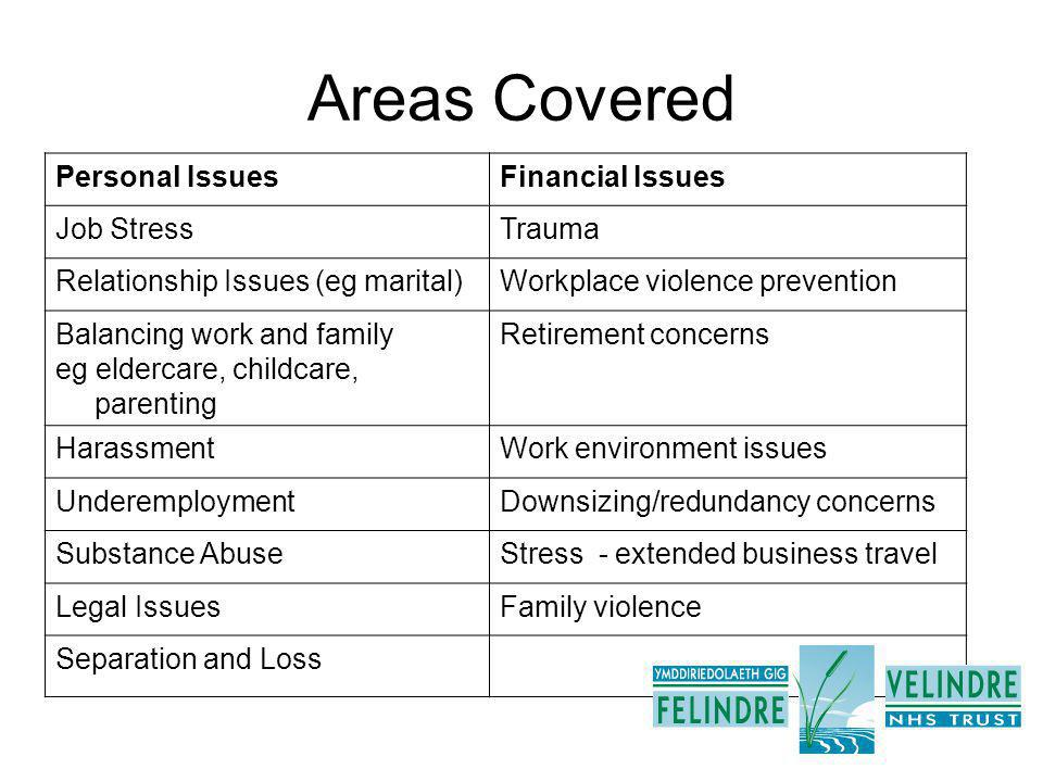 Areas Covered Personal IssuesFinancial Issues Job StressTrauma Relationship Issues (eg marital)Workplace violence prevention Balancing work and family eg eldercare, childcare, parenting Retirement concerns HarassmentWork environment issues UnderemploymentDownsizing/redundancy concerns Substance AbuseStress - extended business travel Legal IssuesFamily violence Separation and Loss