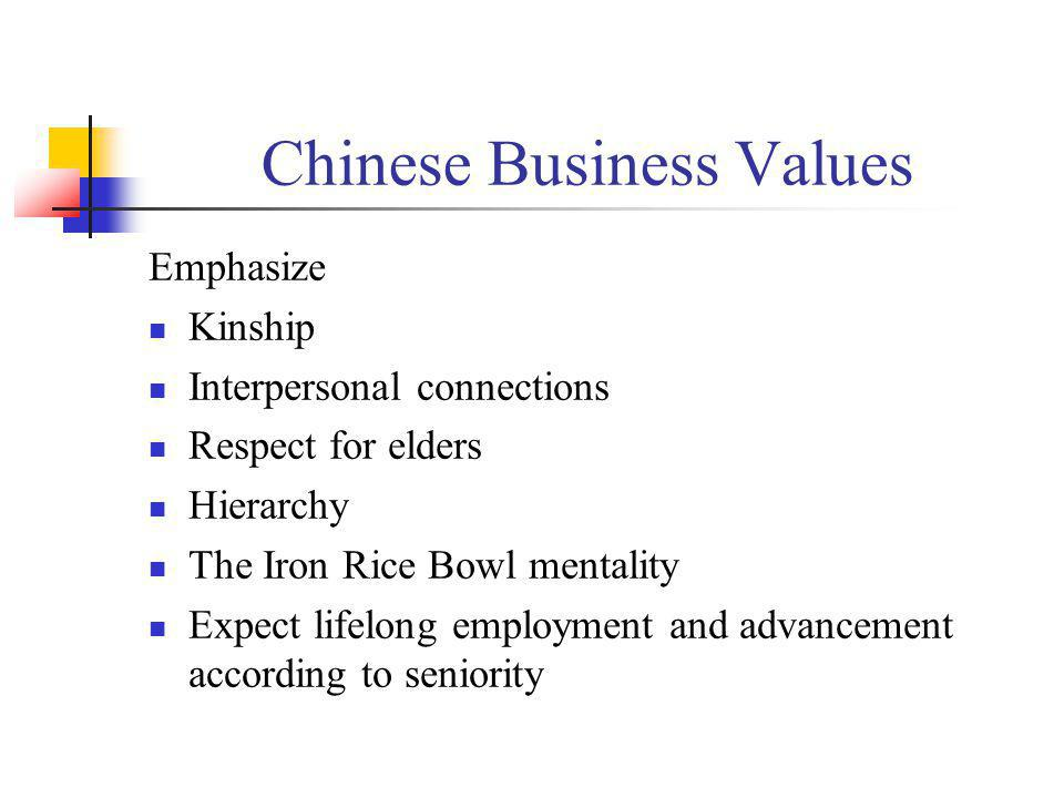 Chinese Business Values Emphasize Kinship Interpersonal connections Respect for elders Hierarchy The Iron Rice Bowl mentality Expect lifelong employme