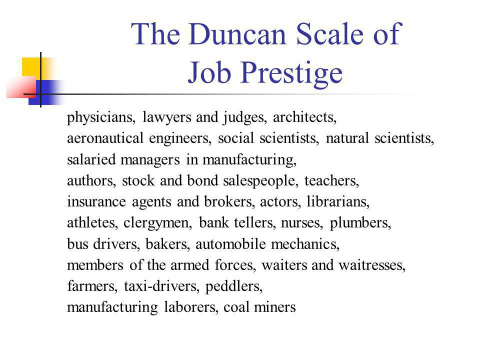 The Duncan Scale of Job Prestige physicians, lawyers and judges, architects, aeronautical engineers, social scientists, natural scientists, salaried m