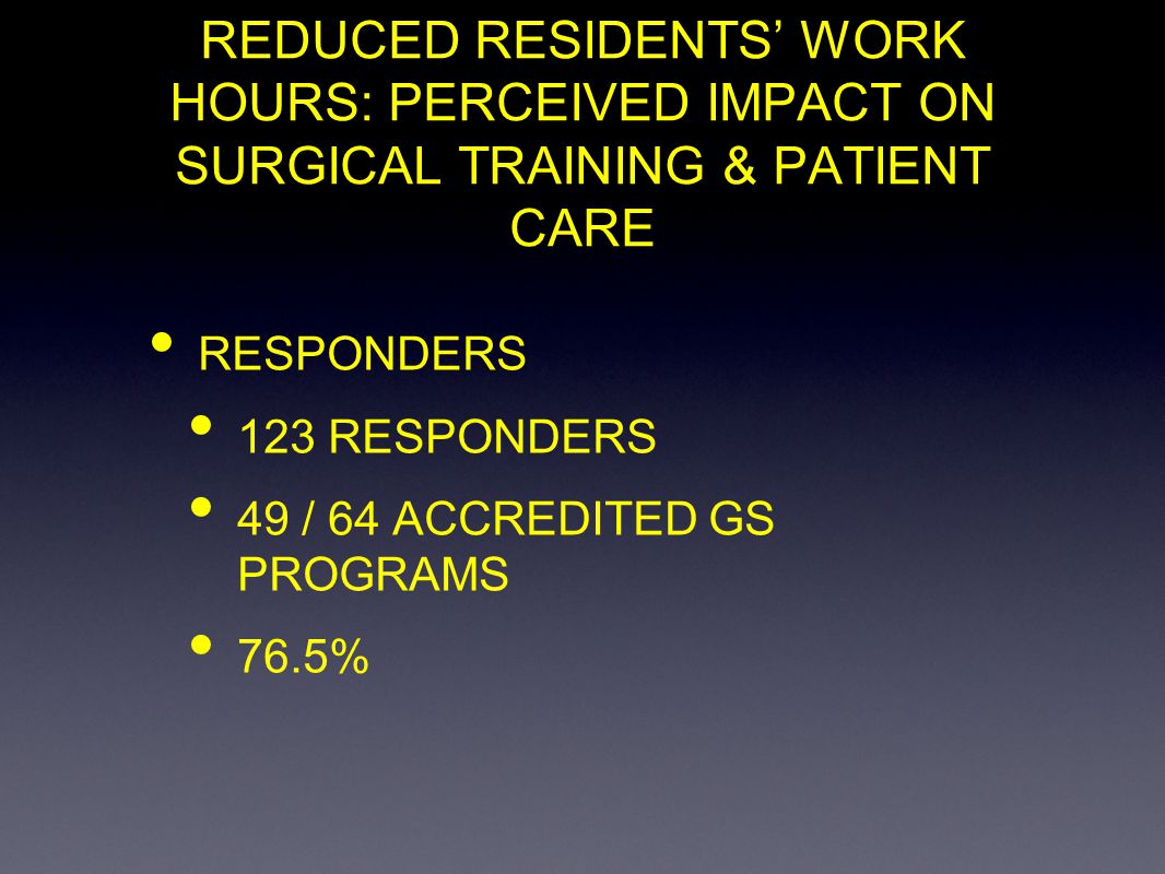 REDUCED RESIDENTS WORK HOURS: PERCEIVED IMPACT ON SURGICAL TRAINING & PATIENT CARE RESPONDERS 123 RESPONDERS 49 / 64 ACCREDITED GS PROGRAMS 76.5%