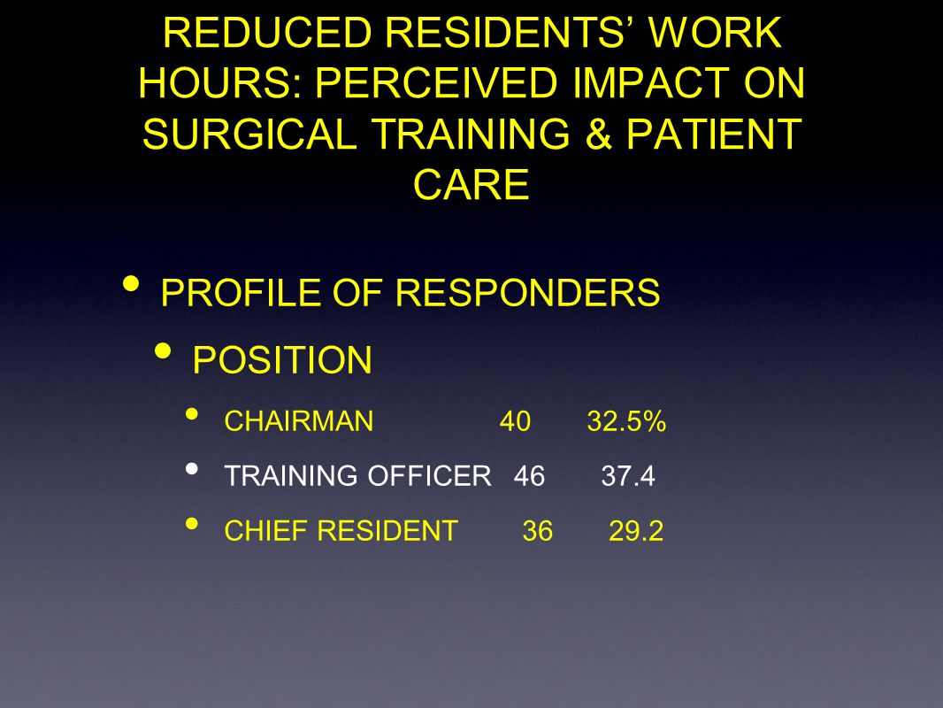 REDUCED RESIDENTS WORK HOURS: PERCEIVED IMPACT ON SURGICAL TRAINING & PATIENT CARE PROFILE OF RESPONDERS POSITION CHAIRMAN 40 32.5% TRAINING OFFICER 4