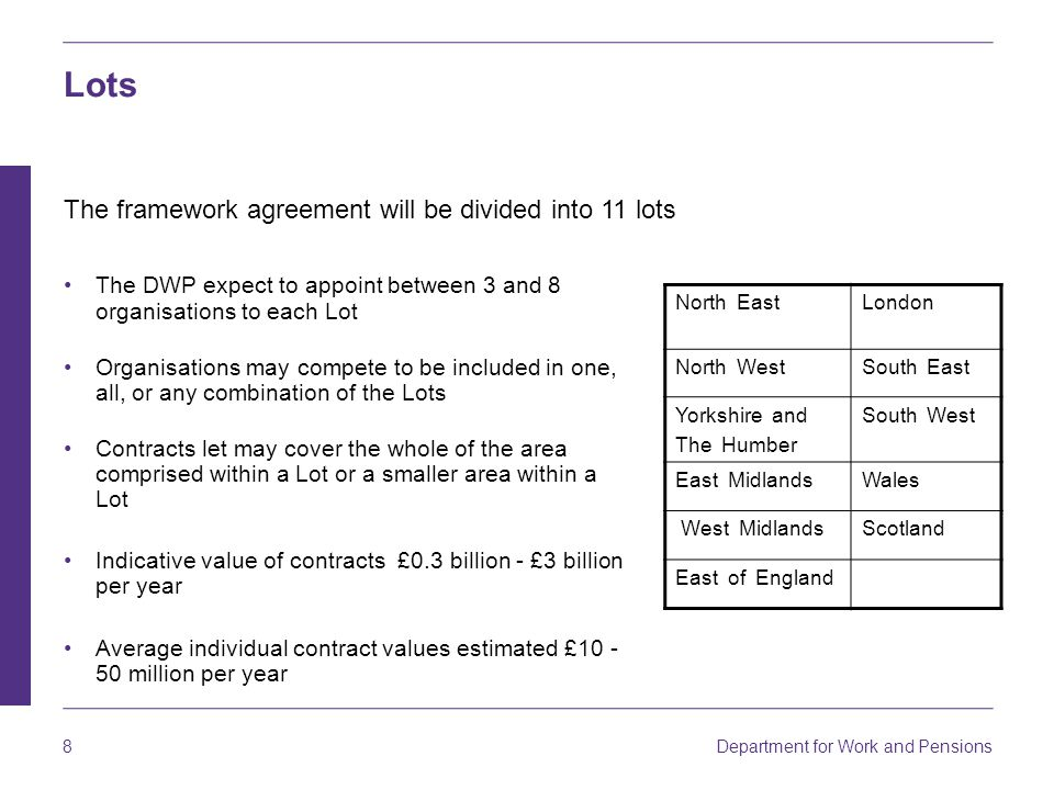 Department for Work and Pensions 8 Lots The DWP expect to appoint between 3 and 8 organisations to each Lot Organisations may compete to be included in one, all, or any combination of the Lots Contracts let may cover the whole of the area comprised within a Lot or a smaller area within a Lot Indicative value of contracts £0.3 billion - £3 billion per year Average individual contract values estimated £10 - 50 million per year North East London North WestSouth East Yorkshire and The Humber South West East MidlandsWales West MidlandsScotland East of England The framework agreement will be divided into 11 lots
