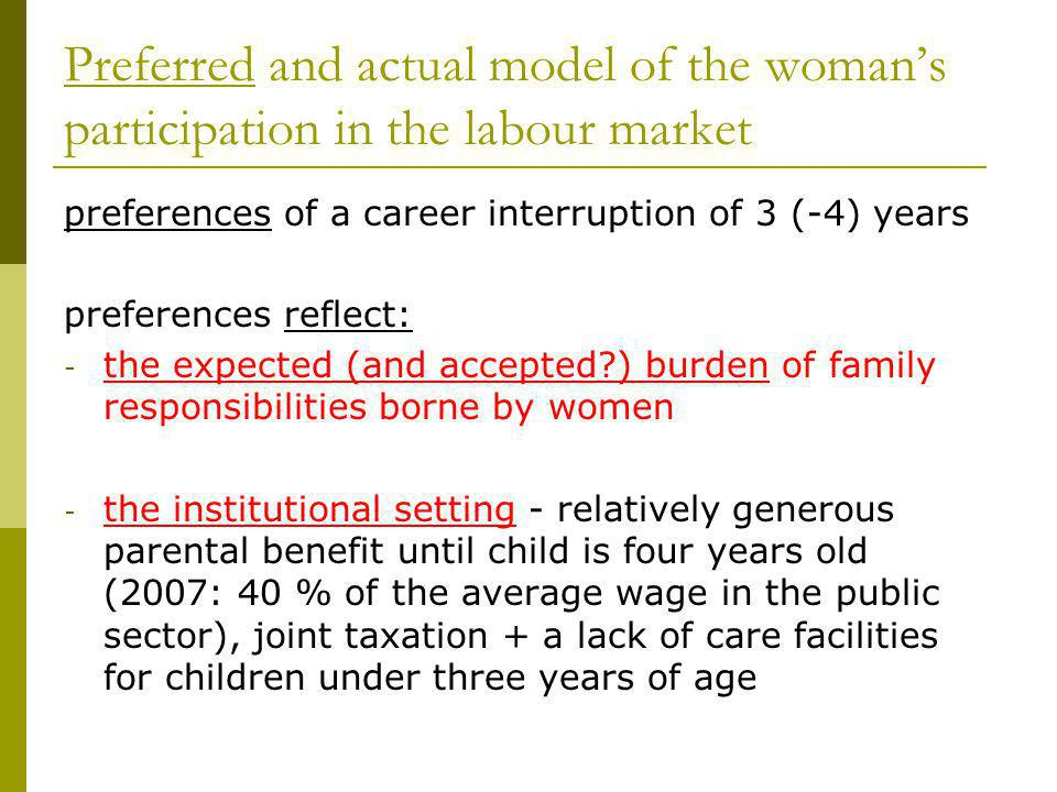 Preferred and actual model of the womans participation in the labour market preferences of a career interruption of 3 (-4) years preferences reflect: