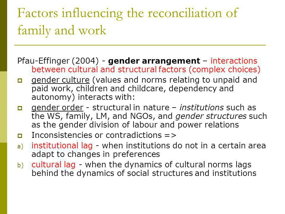 Factors influencing the reconciliation of family and work Pfau-Effinger (2004) - gender arrangement – interactions between cultural and structural fac