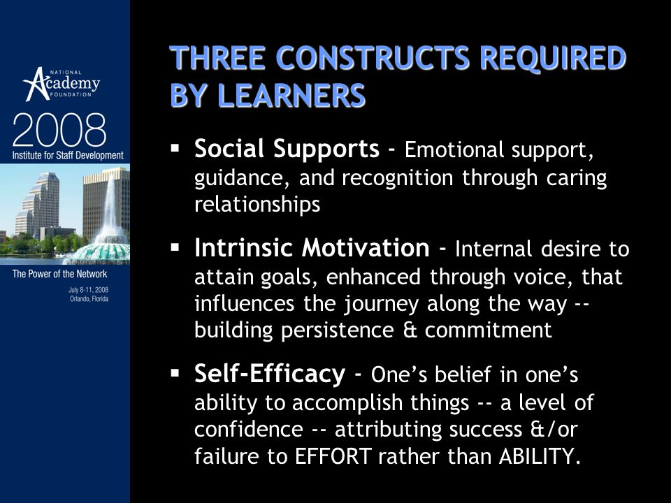 THREE CONSTRUCTS REQUIRED BY LEARNERS Social Supports - Emotional support, guidance, and recognition through caring relationships Intrinsic Motivation - Internal desire to attain goals, enhanced through voice, that influences the journey along the way -- building persistence & commitment Self-Efficacy - Ones belief in ones ability to accomplish things -- a level of confidence -- attributing success &/or failure to EFFORT rather than ABILITY.