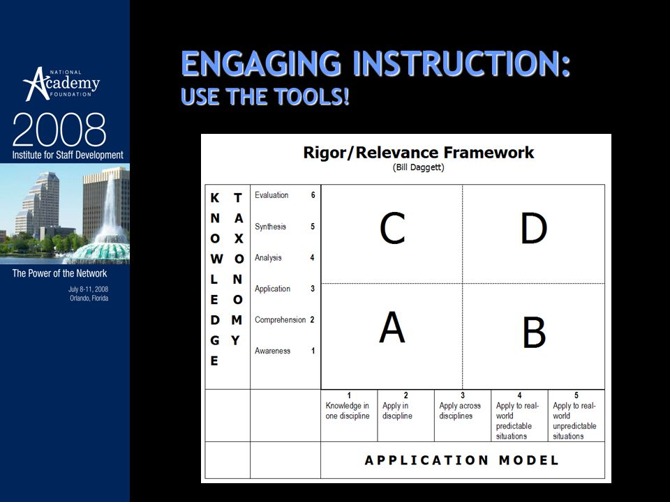 ENGAGING INSTRUCTION: USE THE TOOLS!