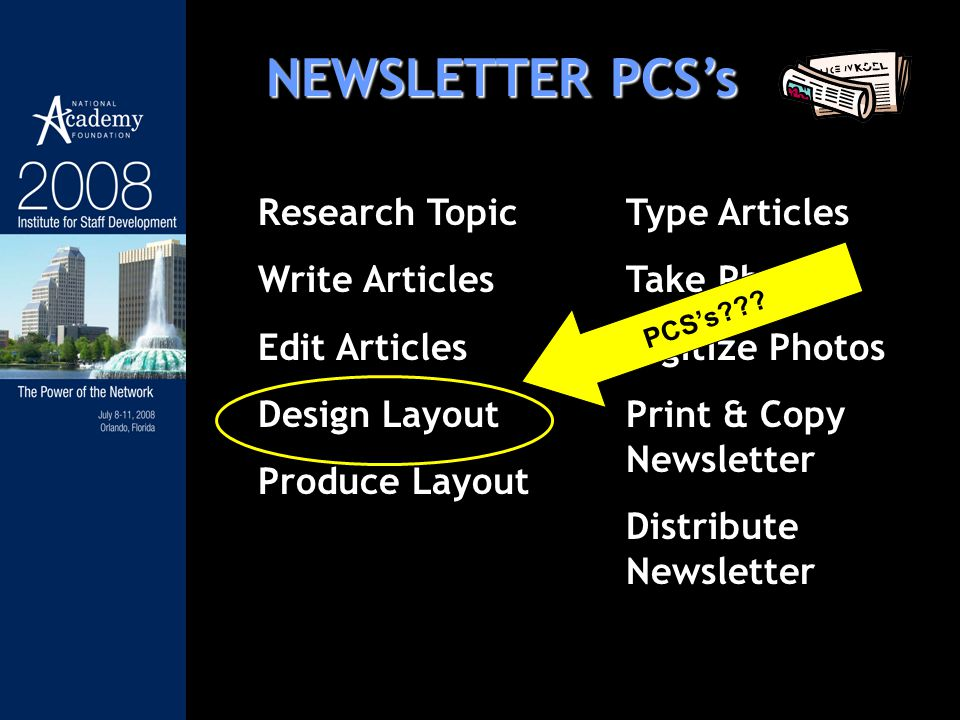 NEWSLETTER PCSs Research Topic Write Articles Edit Articles Design Layout Produce Layout Type Articles Take Photos Digitize Photos Print & Copy Newsle
