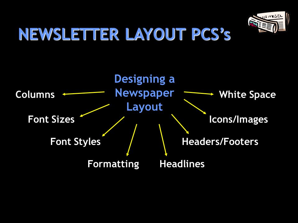 NEWSLETTER LAYOUT PCSs Designing a Newspaper Layout Columns Font Sizes Font Styles FormattingHeadlines Headers/Footers Icons/Images White Space