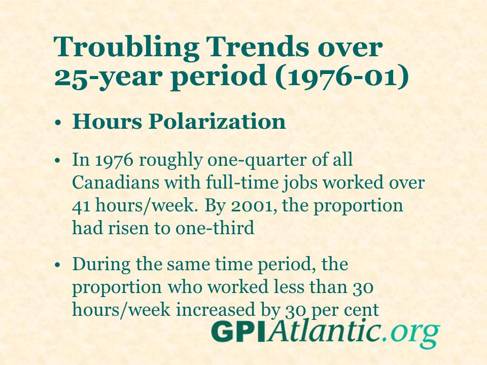 Troubling Trends over 25-year period (1976-01) Hours Polarization In 1976 roughly one-quarter of all Canadians with full-time jobs worked over 41 hour