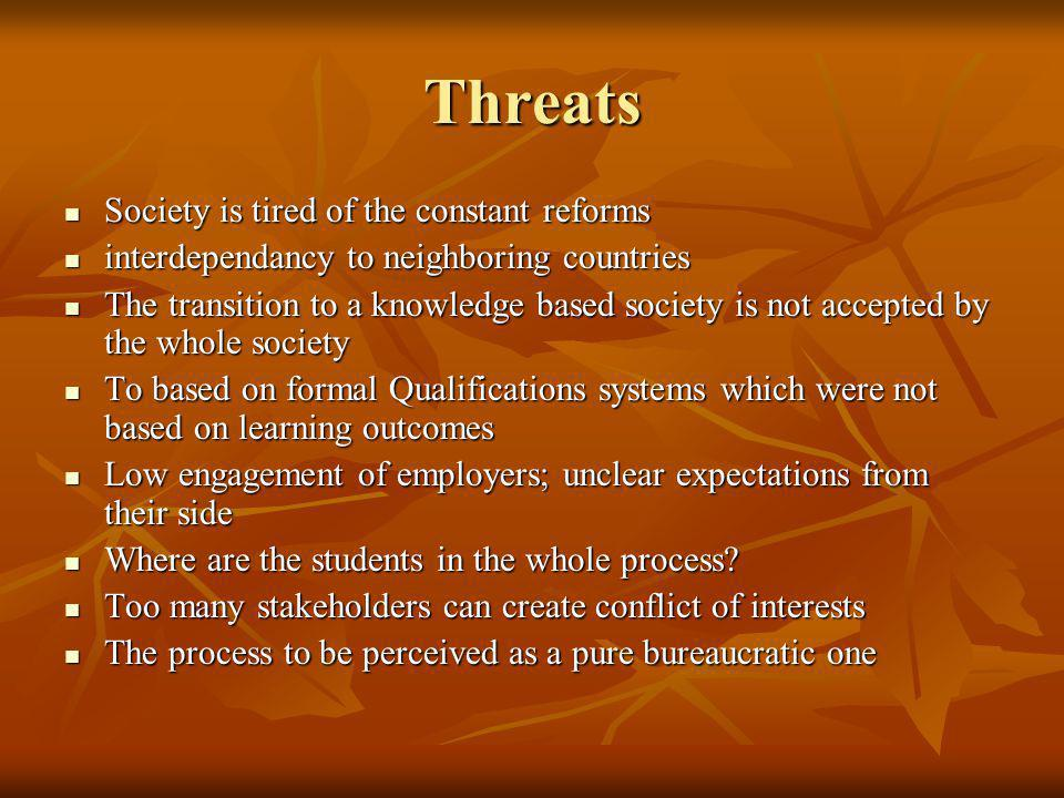 Threats Society is tired of the constant reforms Society is tired of the constant reforms interdependancy to neighboring countries interdependancy to neighboring countries The transition to a knowledge based society is not accepted by the whole society The transition to a knowledge based society is not accepted by the whole society To based on formal Qualifications systems which were not based on learning outcomes To based on formal Qualifications systems which were not based on learning outcomes Low engagement of employers; unclear expectations from their side Low engagement of employers; unclear expectations from their side Where are the students in the whole process.