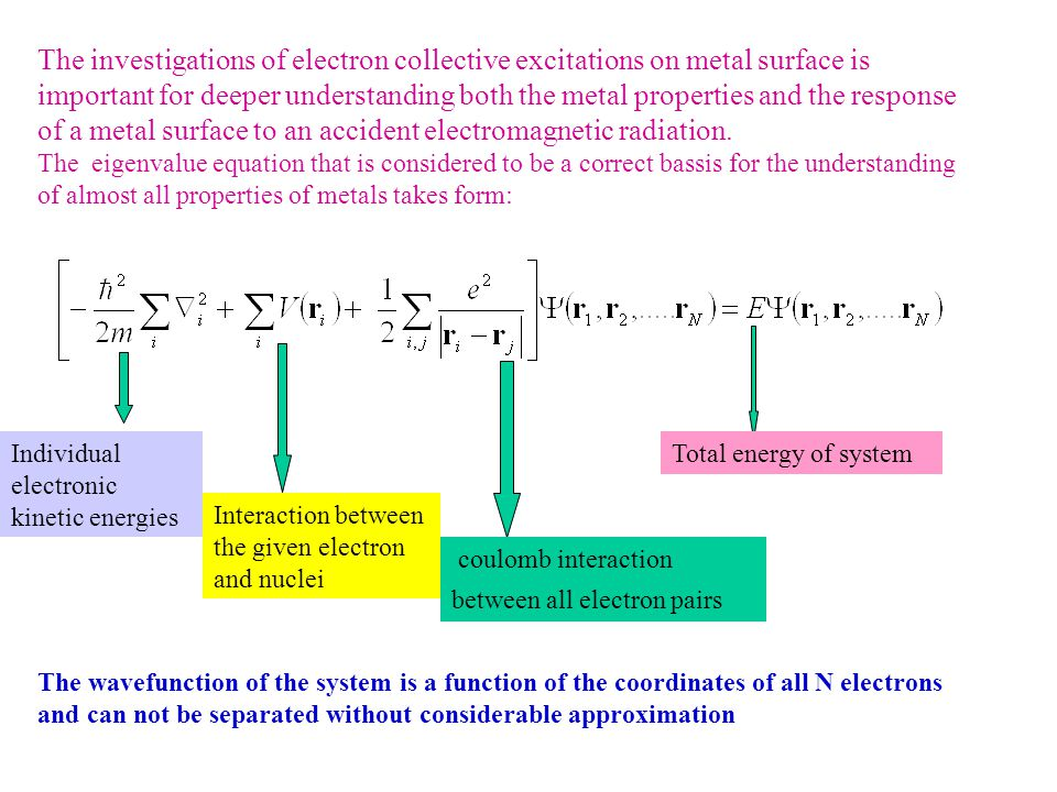 The investigations of electron collective excitations on metal surface is important for deeper understanding both the metal properties and the respons