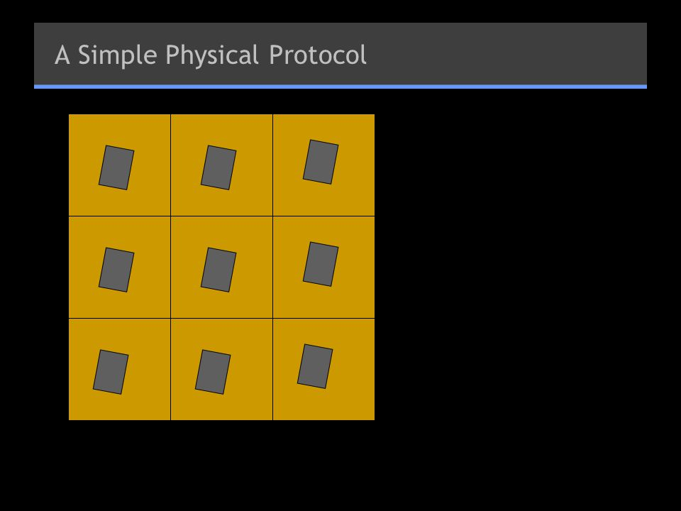 A Simple Physical Protocol Flip coin: rows or columns?