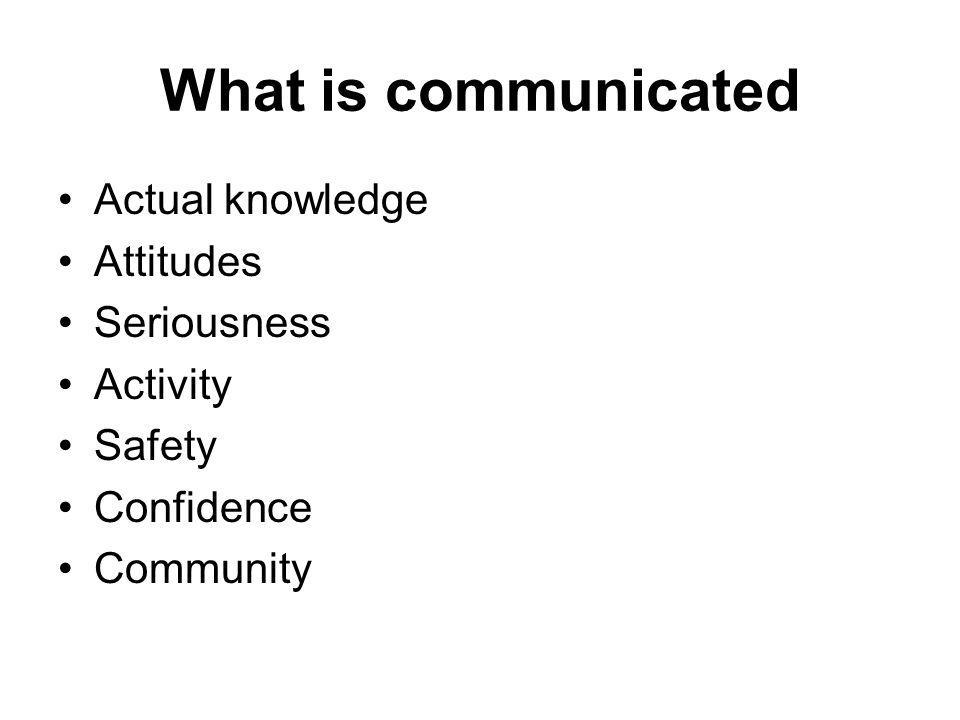 What is communicated Actual knowledge Attitudes Seriousness Activity Safety Confidence Community