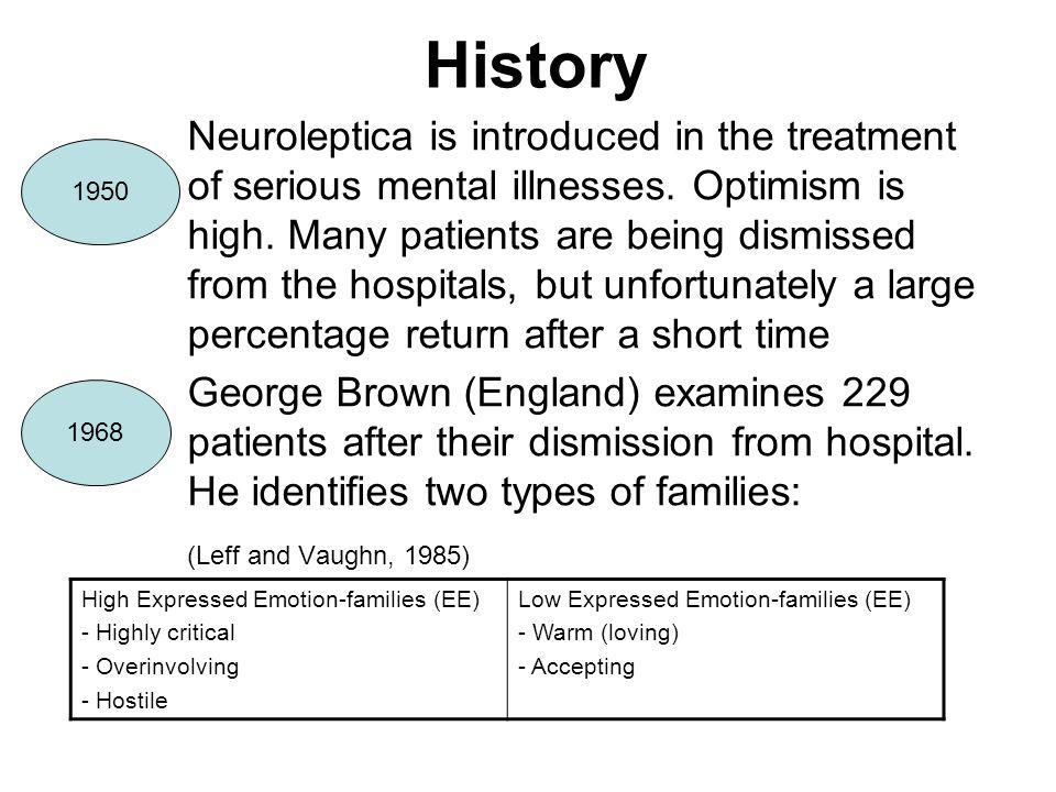 History Neuroleptica is introduced in the treatment of serious mental illnesses.