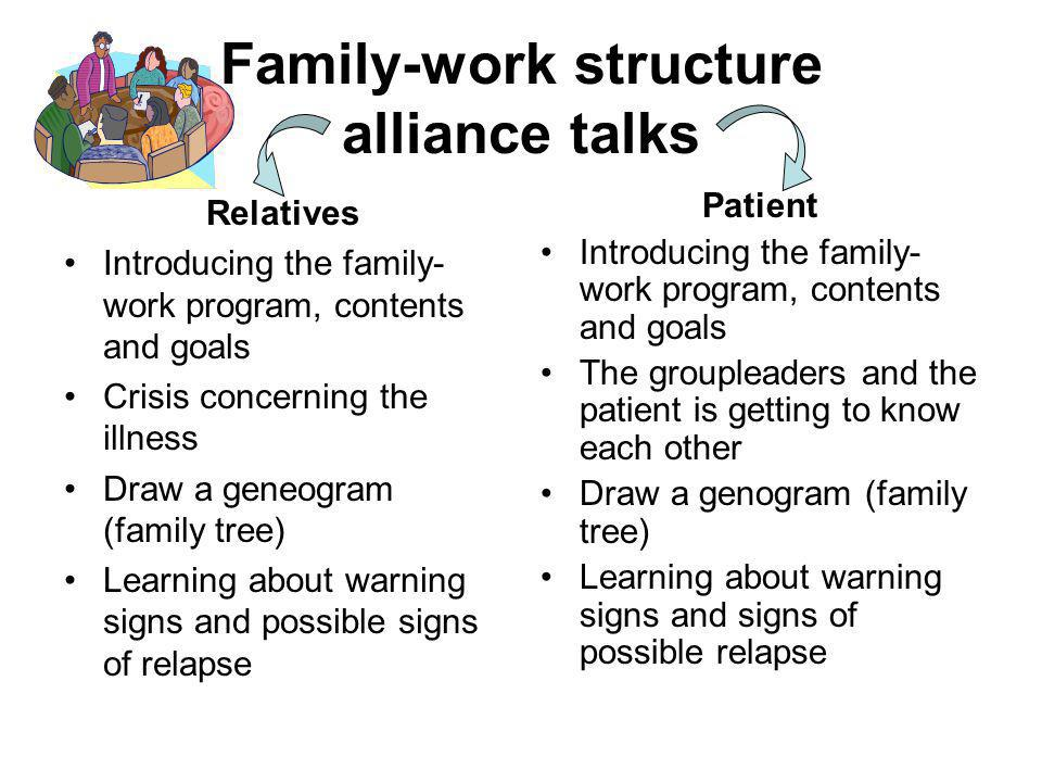 Family-work structure alliance talks Relatives Introducing the family- work program, contents and goals Crisis concerning the illness Draw a geneogram (family tree) Learning about warning signs and possible signs of relapse Patient Introducing the family- work program, contents and goals The groupleaders and the patient is getting to know each other Draw a genogram (family tree) Learning about warning signs and signs of possible relapse