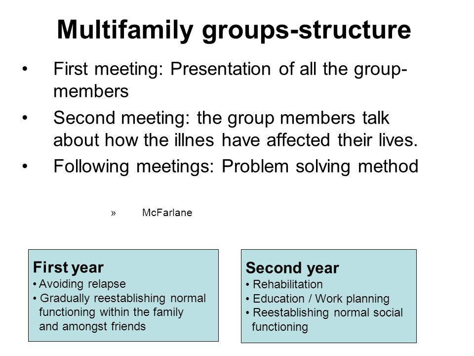 Multifamily groups-structure First meeting: Presentation of all the group- members Second meeting: the group members talk about how the illnes have affected their lives.