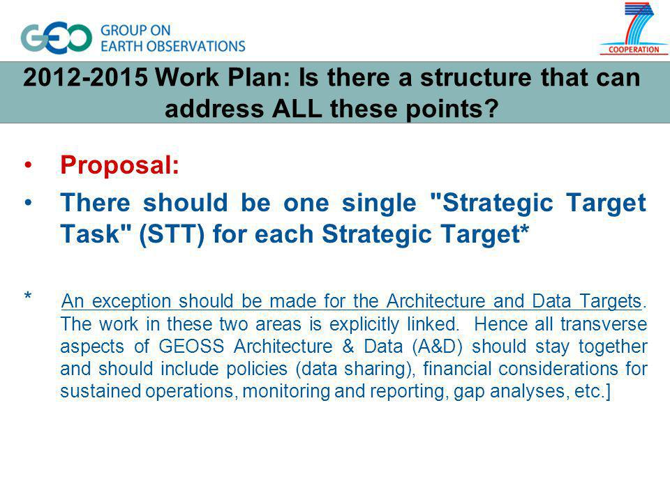 2012-2015 Work Plan: Is there a structure that can address ALL these points.