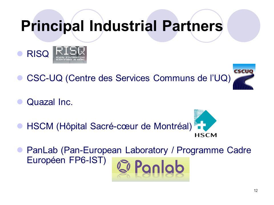 12 Principal Industrial Partners RISQ CSC-UQ (Centre des Services Communs de lUQ) Quazal Inc.
