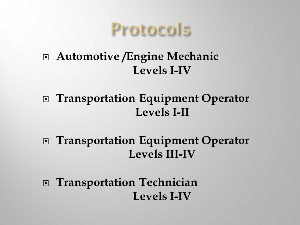 Automotive /Engine Mechanic Levels I-IV Transportation Equipment Operator Levels I-II Transportation Equipment Operator Levels III-IV Transportation Technician Levels I-IV