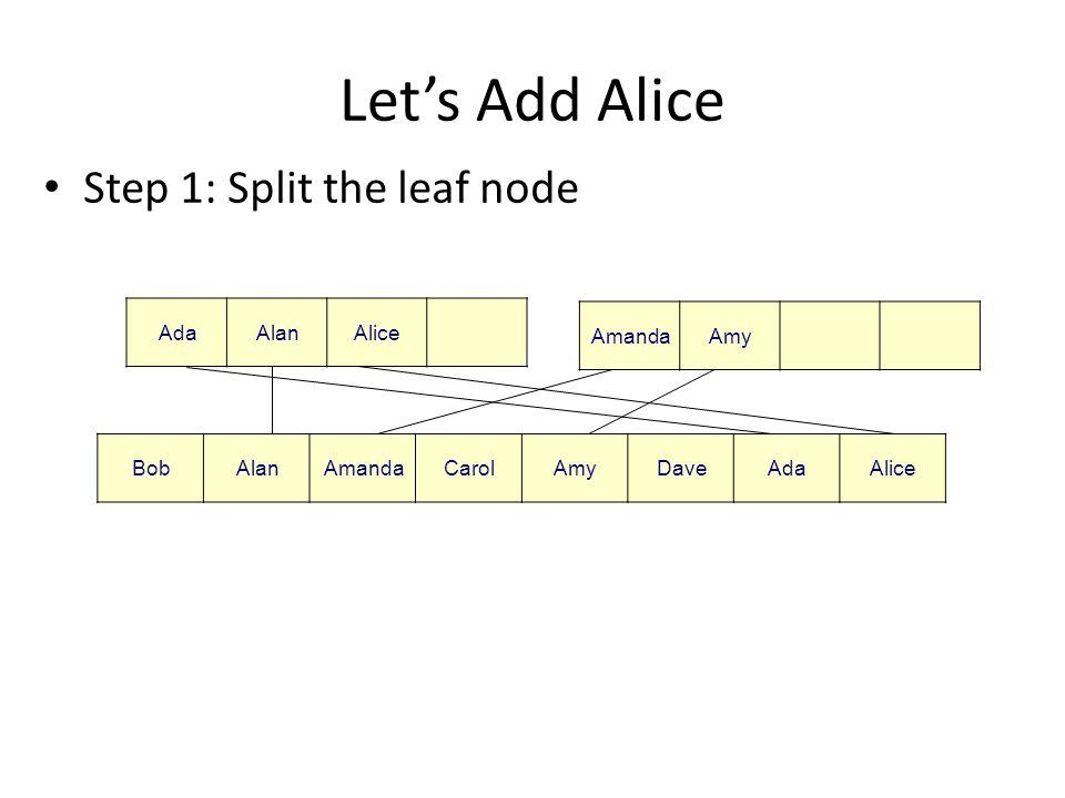 Adding Alice Step 2: Split the next level up DB Leaf AbbyAdaAmanda AndyAnn BobAlanAmandaCarolAmyDaveAdaAlice AdaAlanAliceAmandaAmy