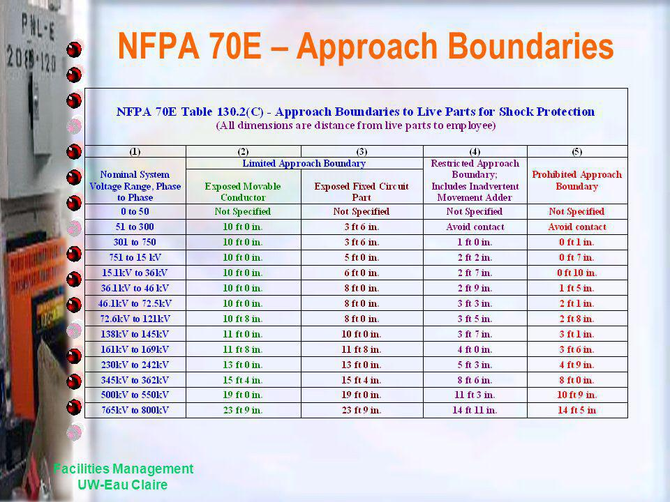 NFPA 70E – Approach Boundaries Facilities Management UW-Eau Claire