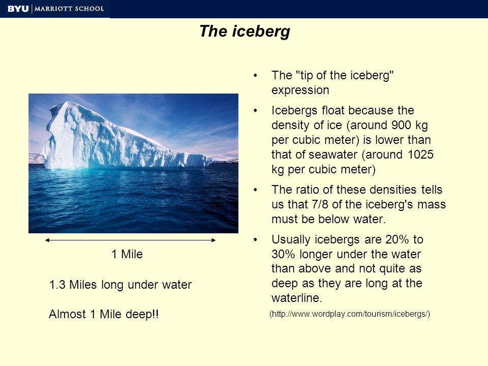 The iceberg The tip of the iceberg expression Icebergs float because the density of ice (around 900 kg per cubic meter) is lower than that of seawater (around 1025 kg per cubic meter) The ratio of these densities tells us that 7/8 of the iceberg s mass must be below water.