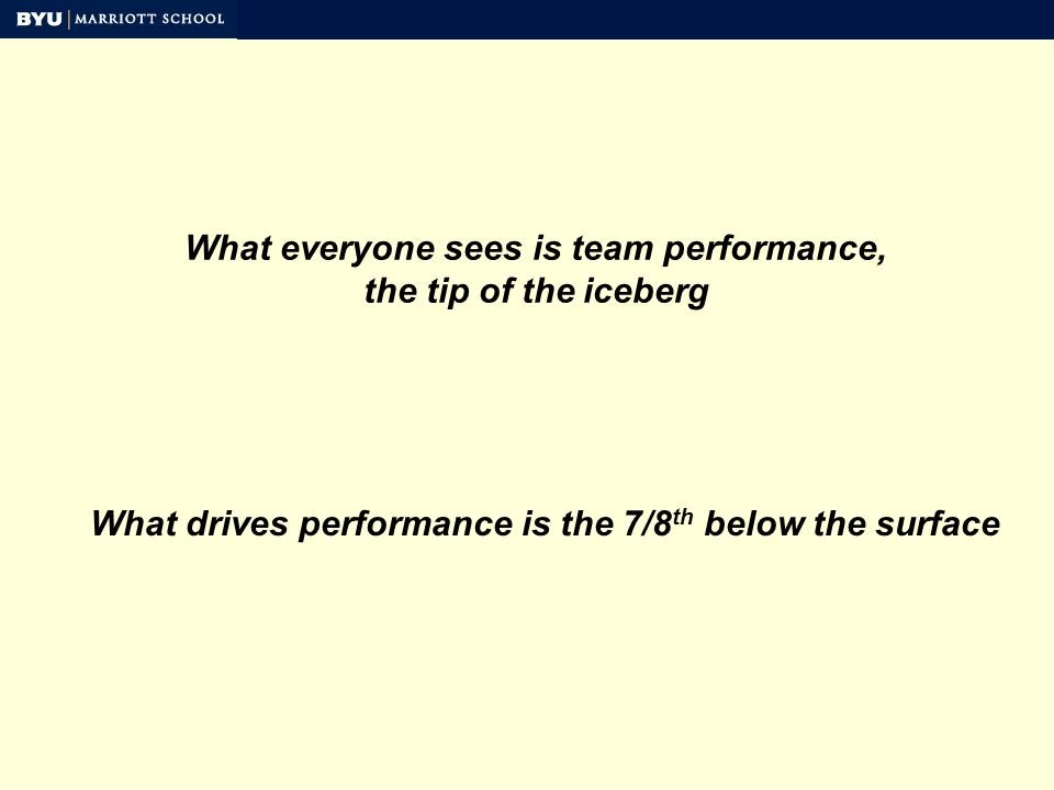 What everyone sees is team performance, the tip of the iceberg What drives performance is the 7/8 th below the surface