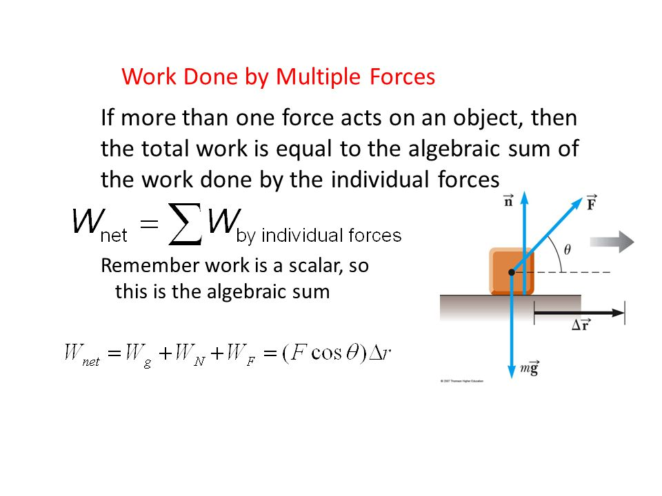 Work done by a Gravitational Force Gravitational Force Magnitude: mg Direction: downwards to the Earths center Work done by Gravitational Force