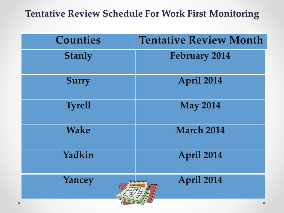 Tentative Review Schedule For Work First Monitoring CountiesTentative Review Month StanlyFebruary 2014 SurryApril 2014 TyrellMay 2014 WakeMarch 2014 YadkinApril 2014 YanceyApril 2014