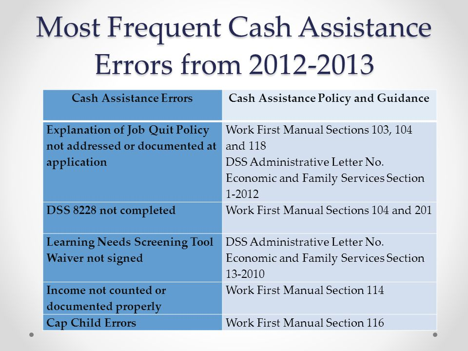 Most Frequent Cash Assistance Errors from 2012-2013 Cash Assistance ErrorsCash Assistance Policy and Guidance Explanation of Job Quit Policy not addressed or documented at application Work First Manual Sections 103, 104 and 118 DSS Administrative Letter No.