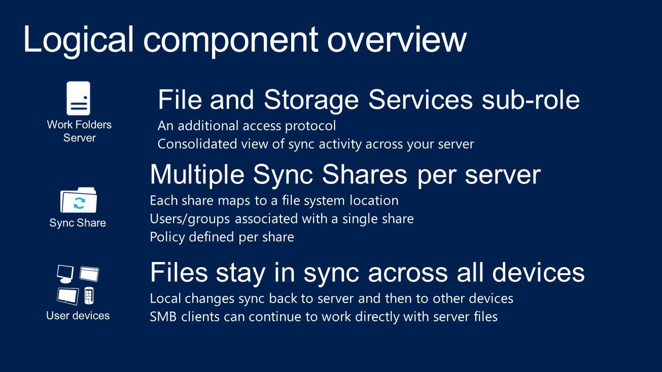System Center 2012 Configuration Manager http://technet.microsoft.com/en- us/evalcenter/hh667640.aspx?wt.mc_id=TEC_105_1_33 Windows Intune http://www.microsoft.com/en-us/windows/windowsintune/try-and-buy Windows Server 2012 http://www.microsoft.com/en-us/server-cloud/windows-server Windows Server 2012 VDI and Remote Desktop Services http://technet.microsoft.com/en- us/evalcenter/hh670538.aspx?ocid=&wt.mc_id=TEC_108_1_33 http://www.microsoft.com/en-us/server-cloud/windows-server/virtual- desktop-infrastructure.aspx More Resources: microsoft.com/workstyle microsoft.com/server-cloud/user-device-management For More Information