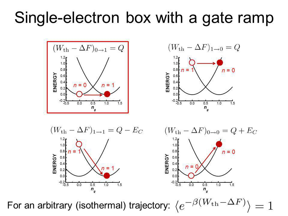 Single-electron box with a gate ramp For an arbitrary (isothermal) trajectory: